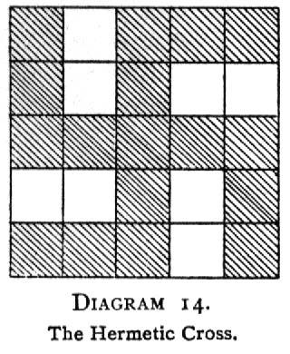 Diagram 14. The Hermetic Cross.