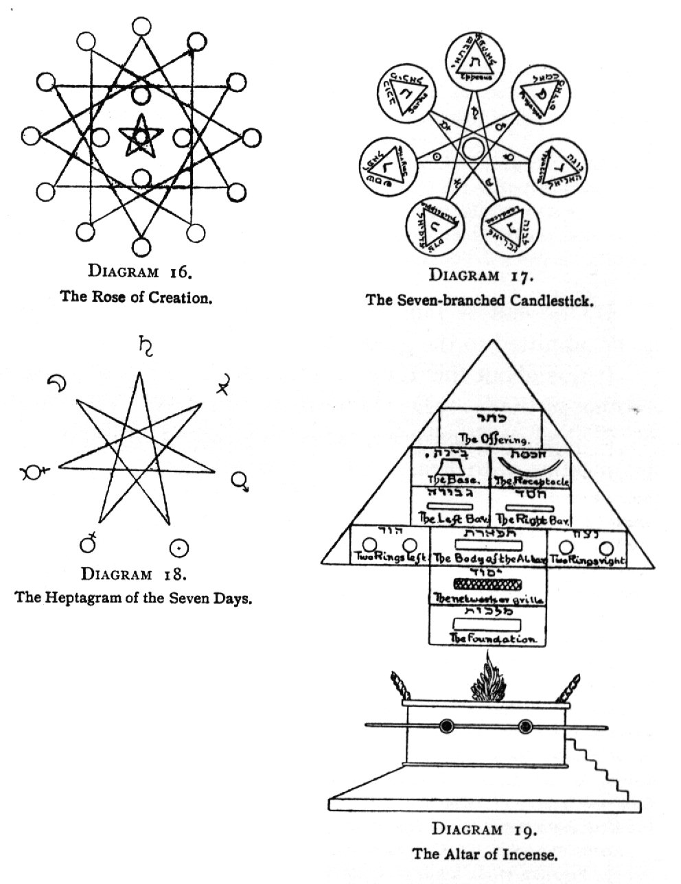 Diagram 16. The Rose of Creation. / Diagram 17. The Seven-branched Candlestick. / Diagram 18. The Heptagram of the Seven Days. / Diagram 19. The Altar of Incense.
