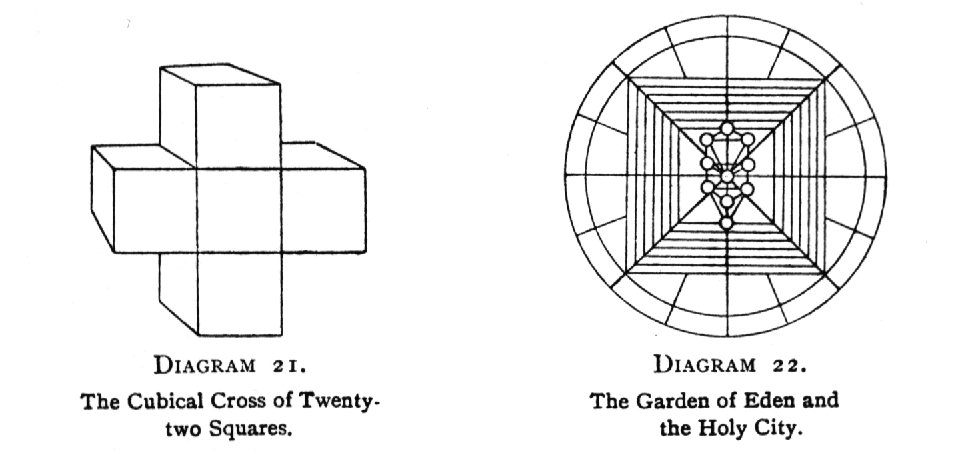 Diagram 21. The Cubical Cross of Twenty-two Squares. / Diagram 22. The Garden of Eden and the Holy City.