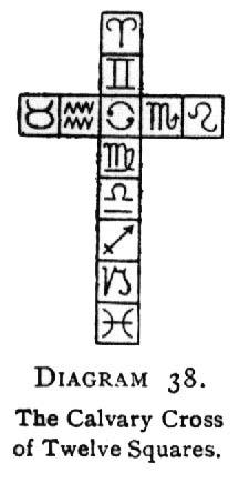 Diagram 38. The Calvary Cross of Twelve Squares.