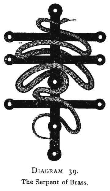 Diagram 39. The Serpent of Brass.
