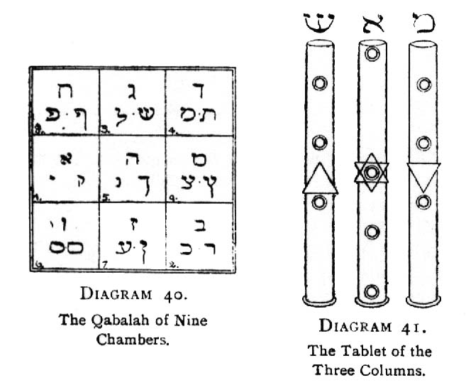 Diagram 40. The Qabalah of Nine Chambers. / Diagram 41. The Tablet of the Three Columns.
