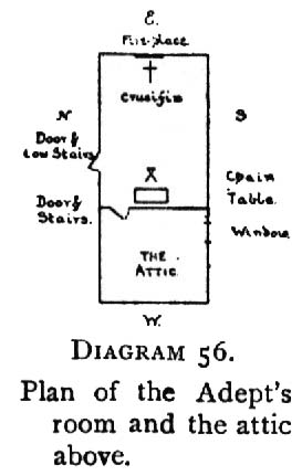 Diagram 56. Plan of the Adept's room and the attic above.