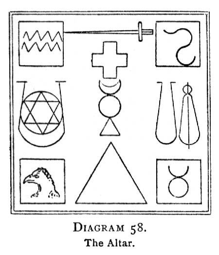 Diagram 58. The Altar.