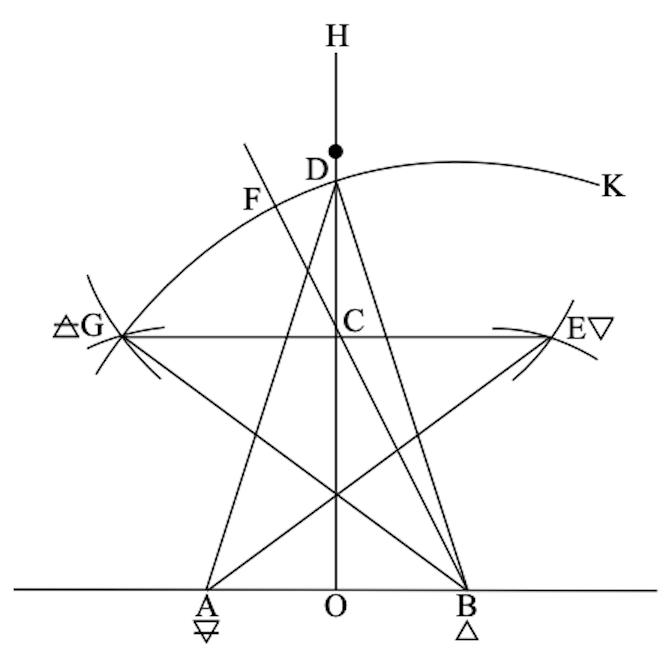 Flying Roll VIII. On Tracing a Pentagram by Geometry diagram