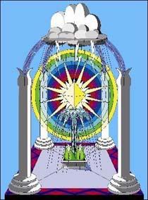 Gedulah Temple