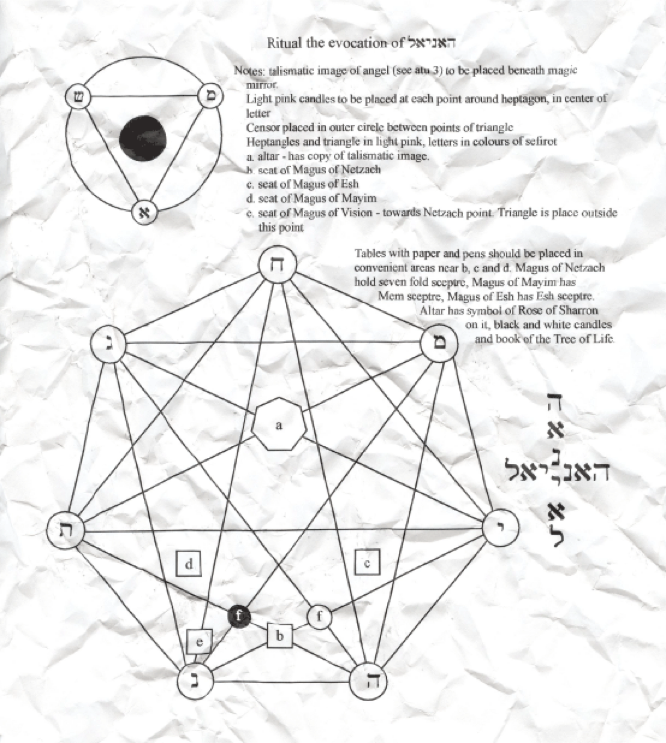 Journal of the Western Mystery Tradition, No. 5, Autumnal Equinox 2003, Ritual at Hermetic Library