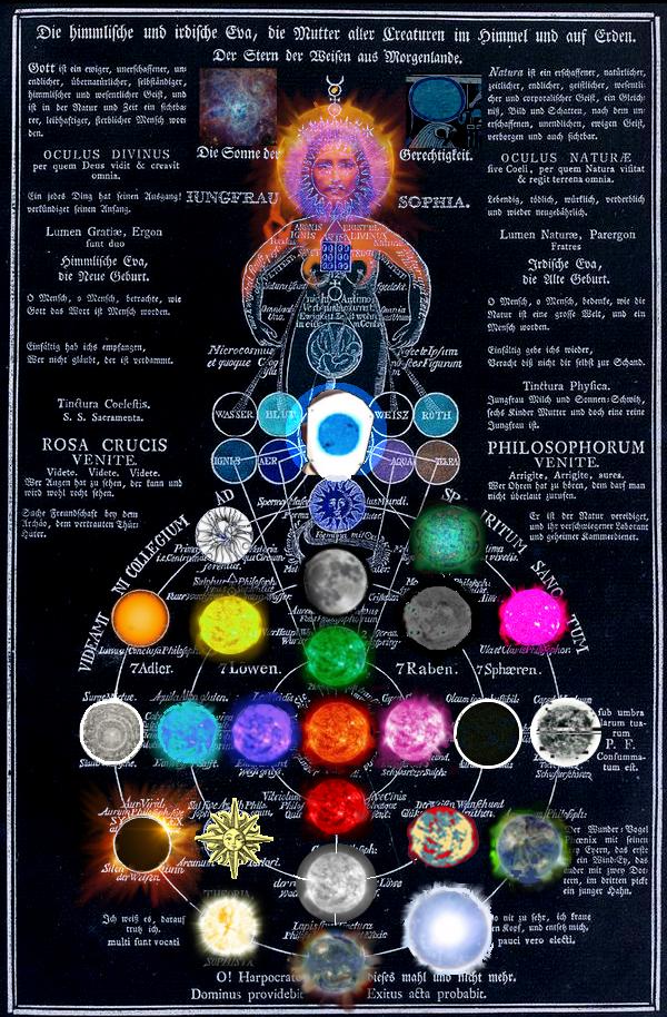 Lays Farra's Weird Multicolored Sun Twitter Map